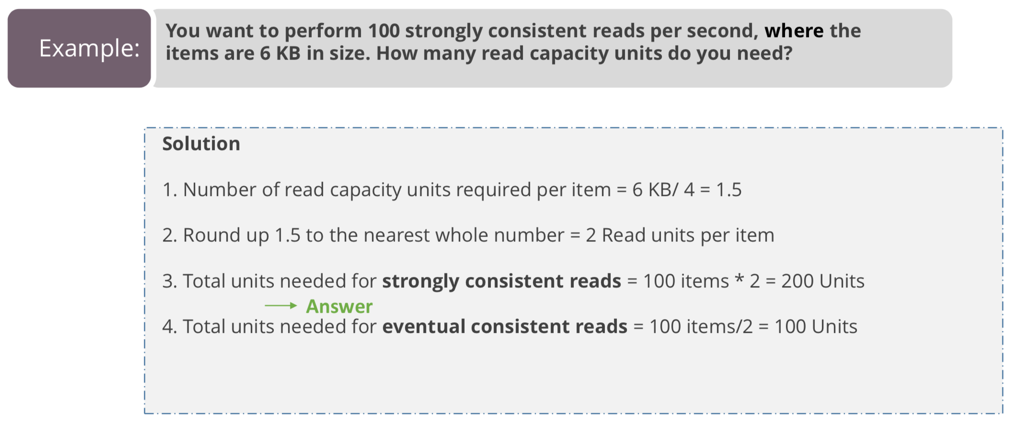 Example:  You want to perform 100 strongly consistent reads per second, where the  items are 6 KB in size. How many read capacity units do you need?  Solution  i 1. Number of read capacity units required per item = 6 KB/ 1.5  2. Round up 1.5 to the nearest whole number = 2 Read units per item  3. Total units needed for strongly consistent reads = 1 00 items * 2 = 200 Units  i 4. Total units needed for eventual consistent reads = 100 items/2 = 100 Units